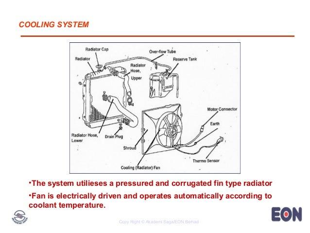 Mitsubishi g wiring diagram schemes