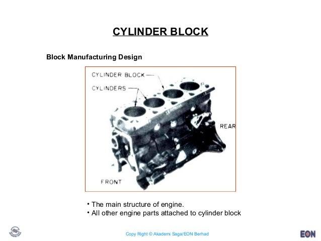 engine 4g15 rh slideshare net 4G9 Engine Mitsubishi Mitsubishi Sirius Engine