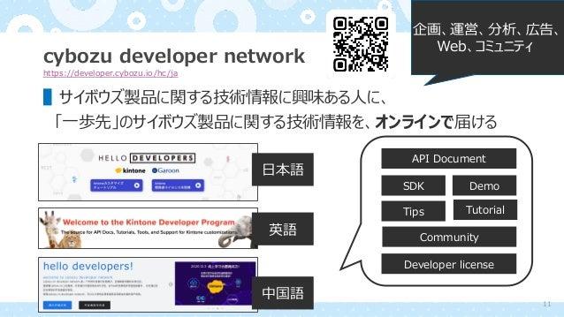cybozu developer network ▌サイボウズ製品に関する技術情報に興味ある⼈に、 「⼀歩先」のサイボウズ製品に関する技術情報を、オンラインで届ける 企画、運営、分析、広告、 Web、コミュニティ ⽇本語 英語 中国語 API ...