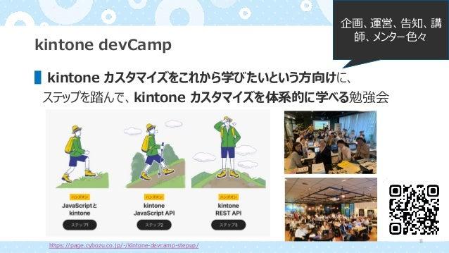 kintone devCamp ▌kintone カスタマイズをこれから学びたいという⽅向けに、 ステップを踏んで、kintone カスタマイズを体系的に学べる勉強会 https://page.cybozu.co.jp/-/kintone-de...