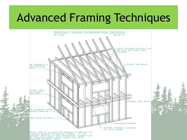 Engineered Wood Sustainability And Green Building