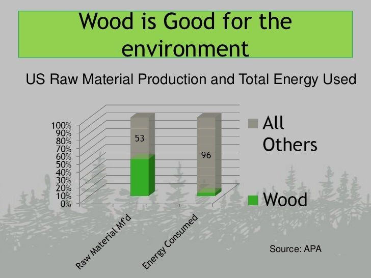 Engineered wood sustainability and green building for Why is wood sustainable