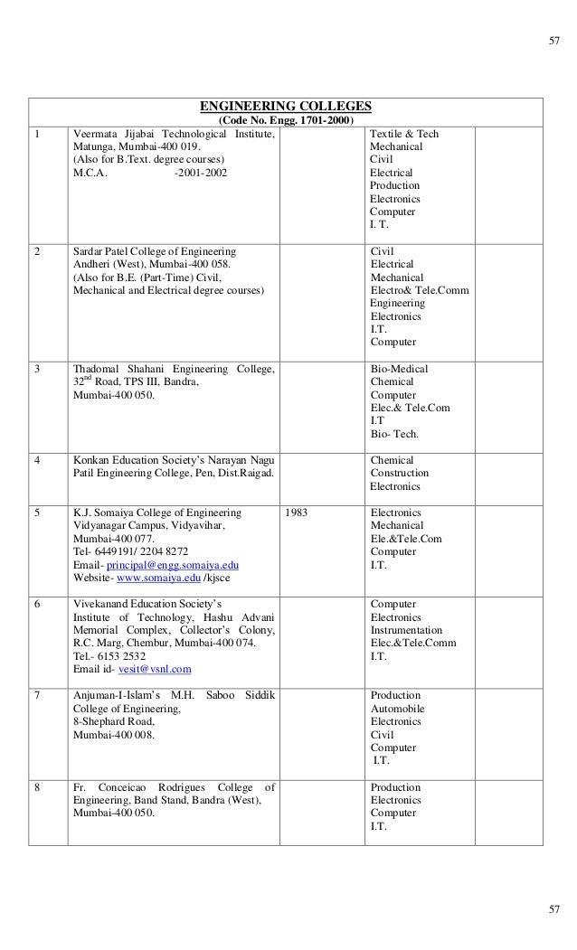 57  ENGINEERING COLLEGES 1  (Code No. Engg. 1701-2000) Veermata Jijabai Technological Institute, Matunga, Mumbai-400 019. ...