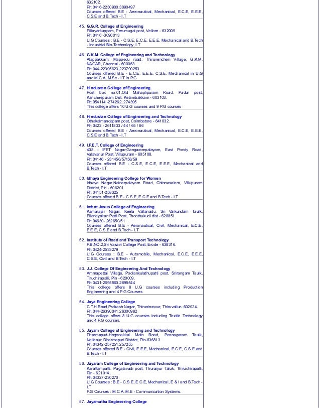 List of Private Engineering Colleges in Tamil Nadu