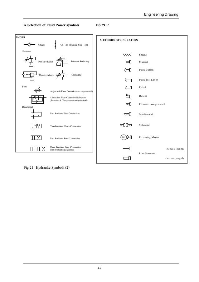 engineering drawing course book electrical wiring symbols for cars bs electrical wiring symbols #26