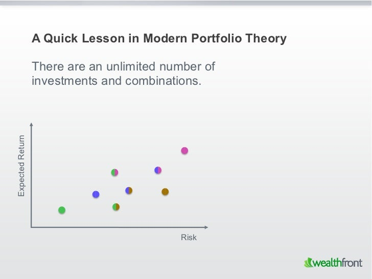 A Quick Lesson in Modern Portfolio Theory                  There are an unlimited number of                  investments a...