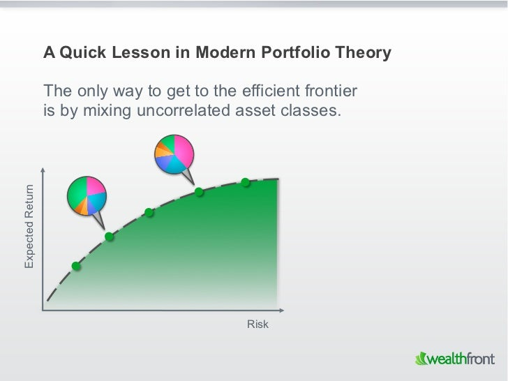 A Quick Lesson in Modern Portfolio Theory                  The only way to get to the efficient frontier                  ...
