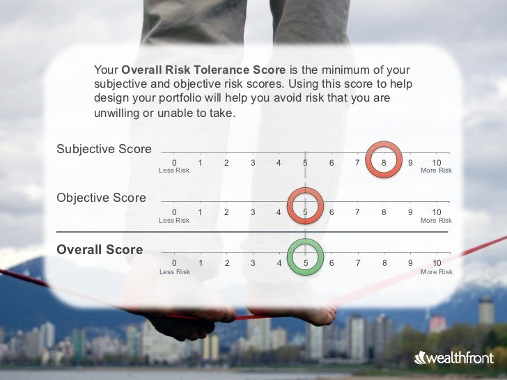 Your Overall Risk Tolerance Score is the minimum of your      subjective and objective risk scores. Using this score to he...