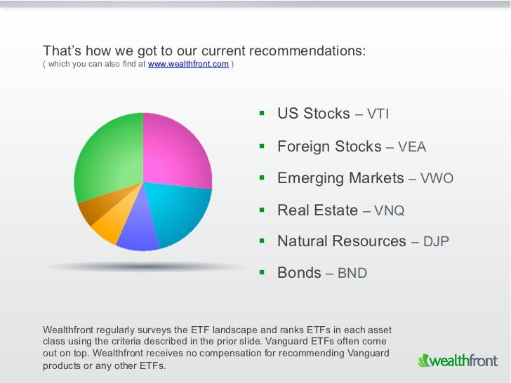 That's how we got to our current recommendations:( which you can also find at www.wealthfront.com )                       ...
