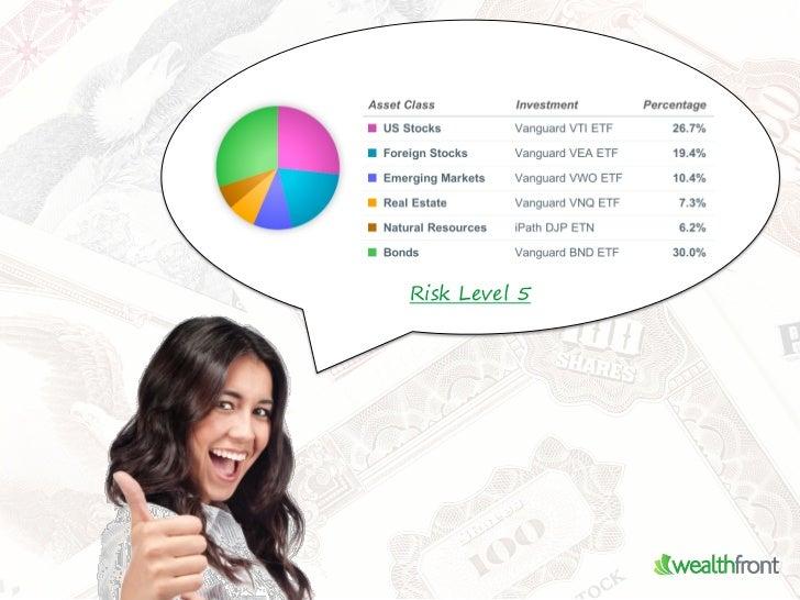 Risk Level 5