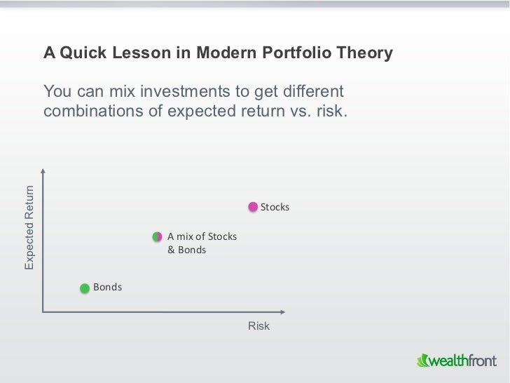 A Quick Lesson in Modern Portfolio Theory                  You can mix investments to get different                  combi...