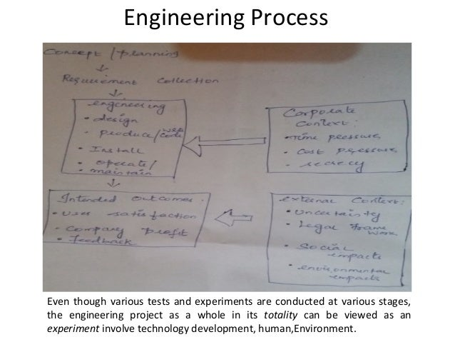 engineering as social experimentation Social engineering is a term that encompasses a broad spectrum of malicious activity for the purposes of this article, however, we will focus on the five most common attack types that social engineers use to target their victims: phishing, pretexting, baiting, quid pro quo and tailgating.