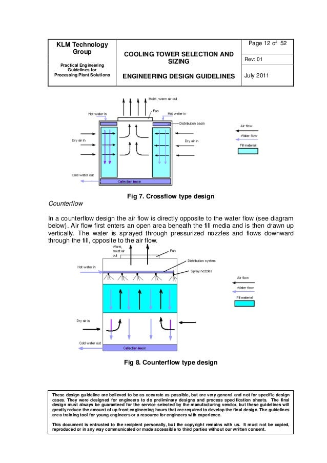 Engineering Design Guidelines Cooling Towers