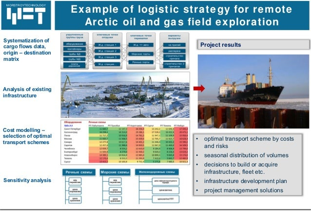 МОРСТРОЙТЕХНОЛОГИЯ Example of logistic strategy for remote Arctic oil and gas field exploration Systematization of cargo f...