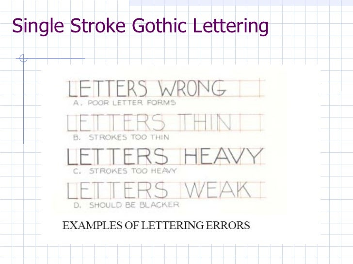 Engineering drawing (engineering lettering) lesson 3