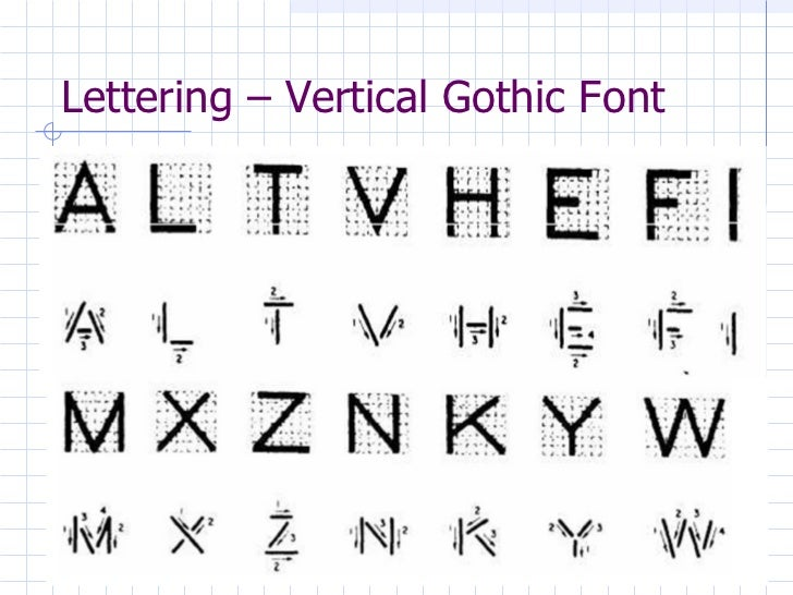 Engineering Drawing Lettering Lesson 3 Single Stroke Gothic 20 Expocarfo Images