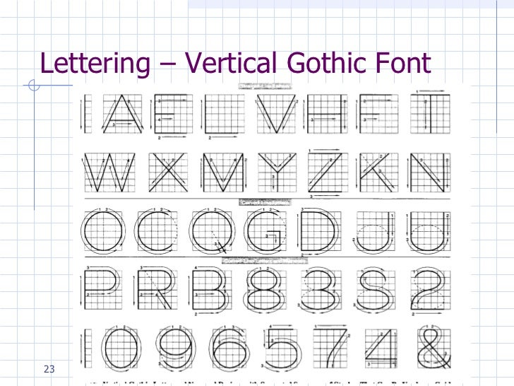 Worksheet A B C D In Vertical Letter engineering drawing lettering lesson 3 vertical gothic font