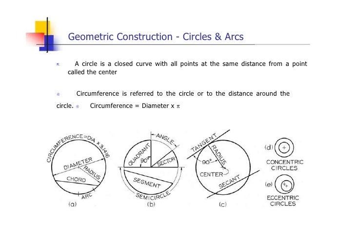 Math Worksheets » Construction Math Worksheets - Printable ...