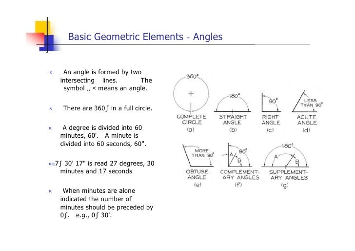 alphabet of lines: geometric construction essay How geometry is used in the everyday life  topics: mathematics  how geometry is used in construction essay with construction  the property will be represented by various geometry elements such as points, lines,.