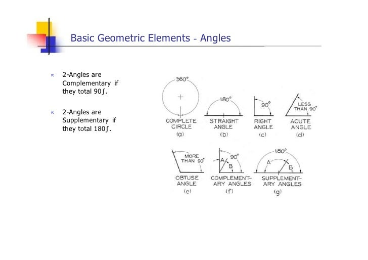 Engineering drawing geometric construction lesson 4 – Geometric Constructions Worksheet