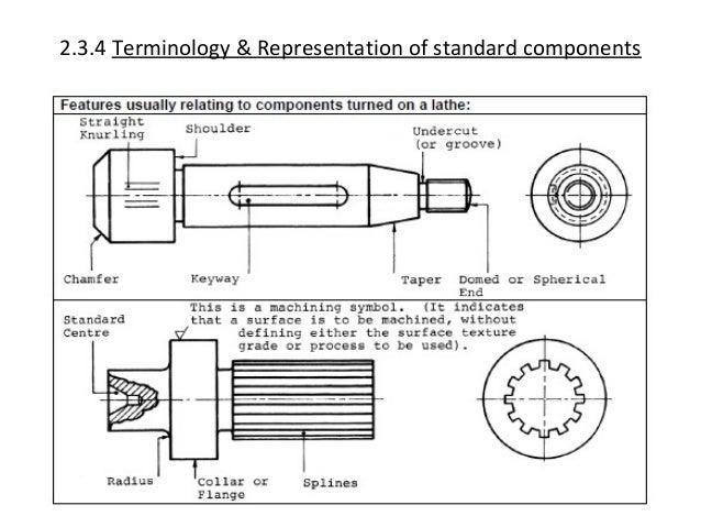 Engineering Drawing Graphics