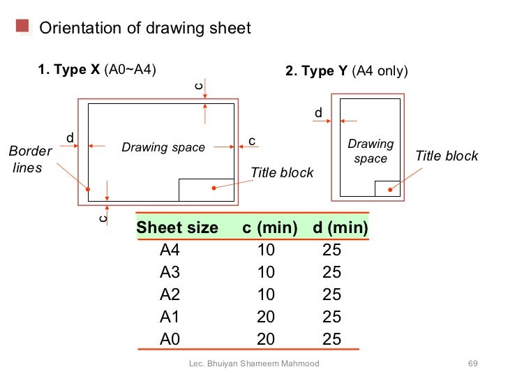 Engineering drawing for Blueprint paper size