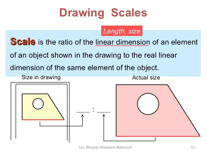 Drawing Scale Diagrams - Wiring Diagrams •