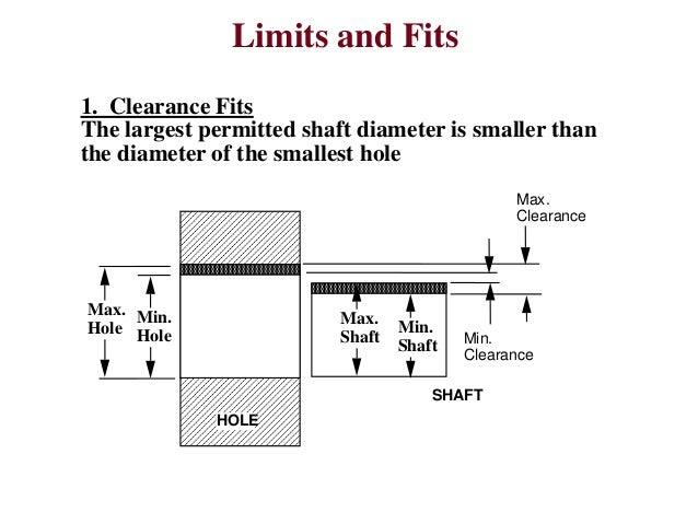 civil engineering drawing notes pdf
