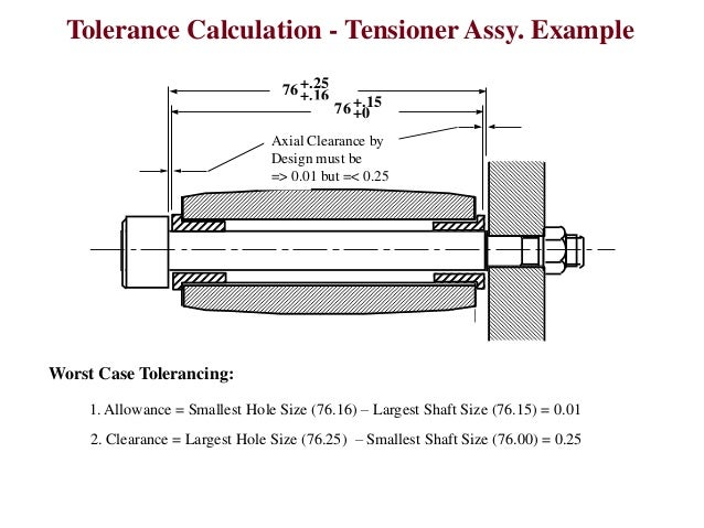 iso 286 tolerance fit chart pdf