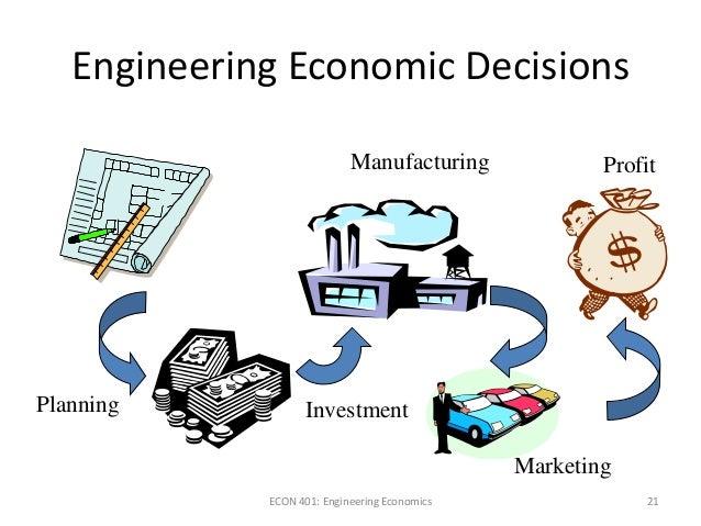 capitalized cost formula engineering economy