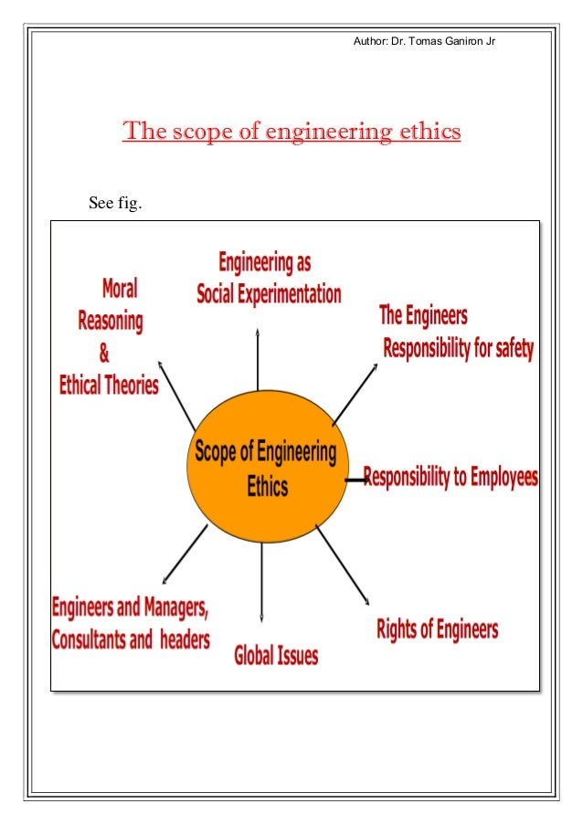 the definition of ethics in engineering In various polish codes of engineering ethics there is an absence of the integrity according to merriam-webster's unabridged dictionary (2000) the english.