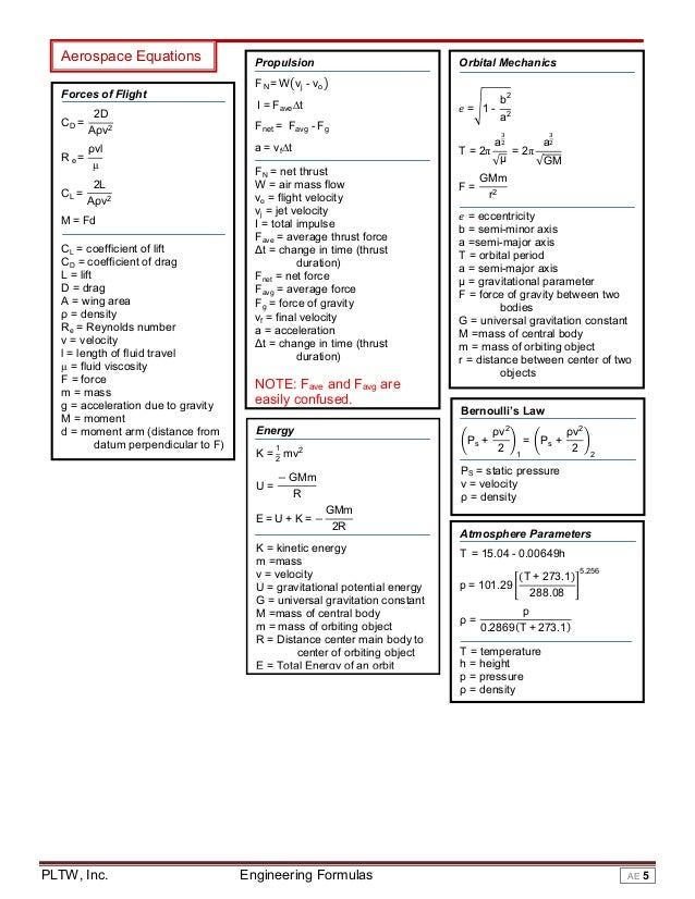 fluid dynamics equation sheet. formulas de 5 cim 4; 10. fluid dynamics equation sheet