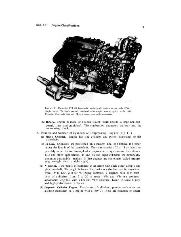 engineering fundamentals of ic engines