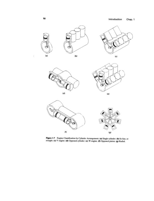 engineering fundamentals of ic engines Radial Engine 24