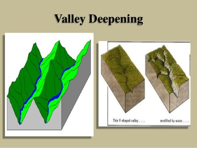 Valley Deepening