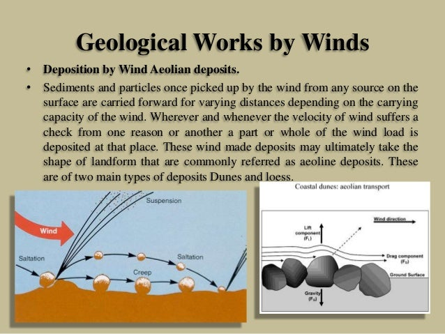 Geological Works by Winds • Deposition by Wind Aeolian deposits. • Sediments and particles once picked up by the wind from...