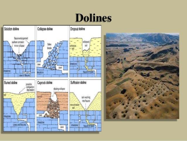 Dolines