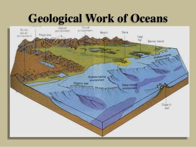 Geological Work of Oceans