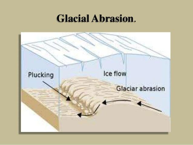 Glacial Abrasion.