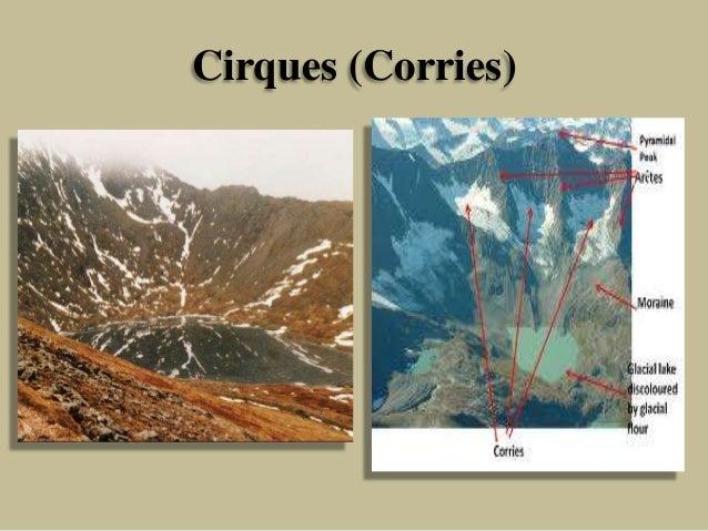 Cirques (Corries)