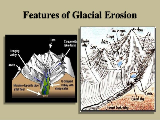 Features of Glacial Erosion