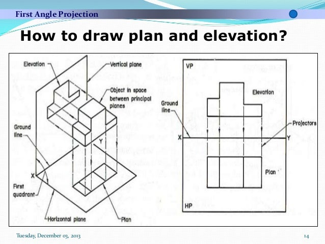 Elevation And Plan In Engineering Drawing : Engineering graphics orthographic projection