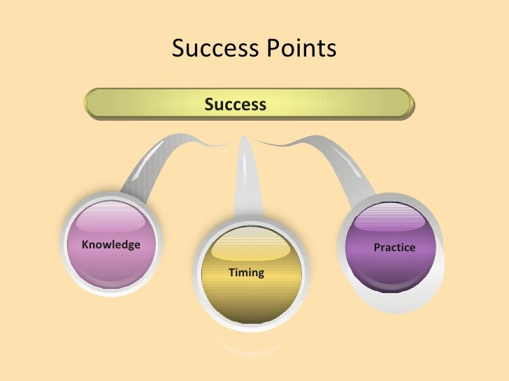 Success Points Success Timing Knowledge Practice