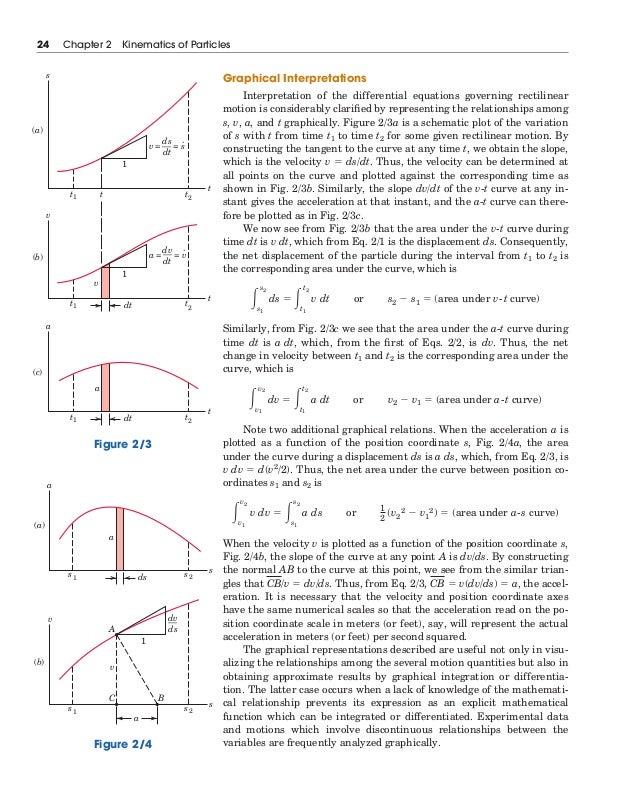 engineering mechanics dynamics 7th edition solution manual Engineering mechanics dynamics (7th edition) j. l. meriam, l. g. kr…