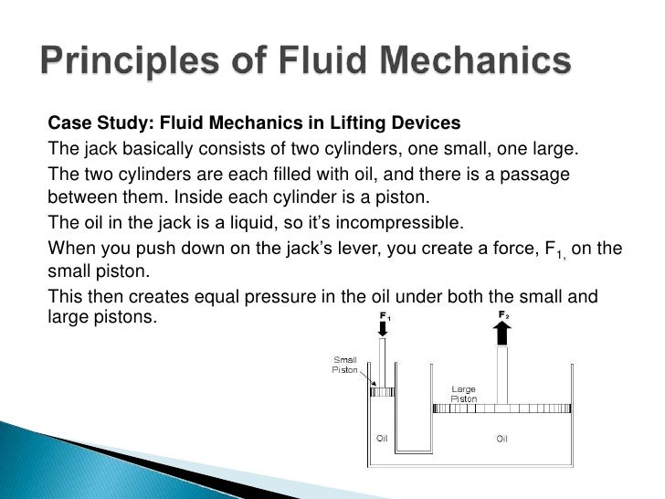 Fluid Mechanics/Dimensional Analysis