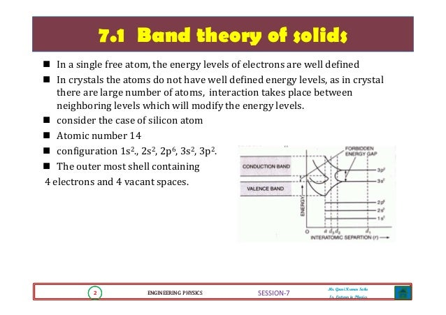 Engineering physics 6(Band theory of solids)