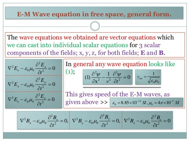 plane electromagnetic wave in free space