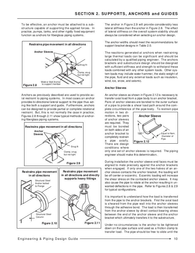 Engineering & piping design