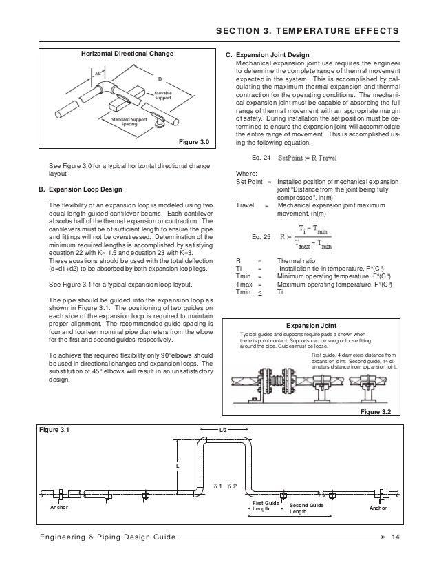 engineering piping design rh slideshare net Piping Diagram Symbols Valves Water Boiler Piping Diagram