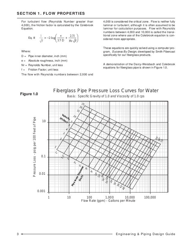 ry piping diagram continued wiring diagram u2022 rh msblog co Hot Water Piping Diagrams Propane Piping Diagram